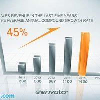 پروژه افتر افکت اینفوگرافیک نمودار رشد خالص – Videohive Clean Growth Chart