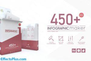 پروژه افتر افکت ابزار سازنده اینفوگرافیک – Infographic Maker