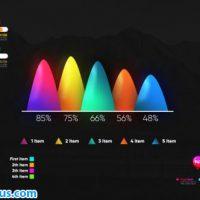 پروژه افتر افکت نمودار مدرن اینفوگرافیک – Infographic Modern Graphs